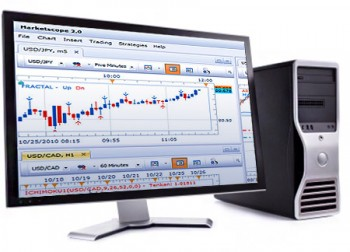 Best Forex Trading Software 2021