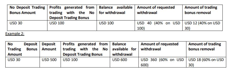 XM bonus withdrawal