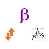 Beta Indicator