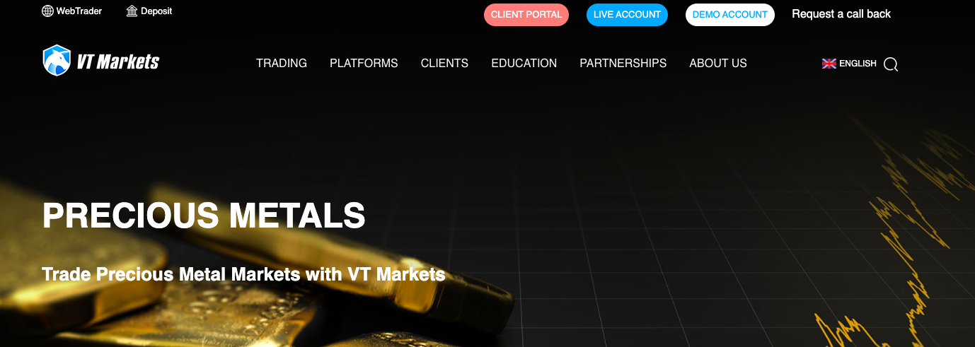Trading instruments VT Markets review