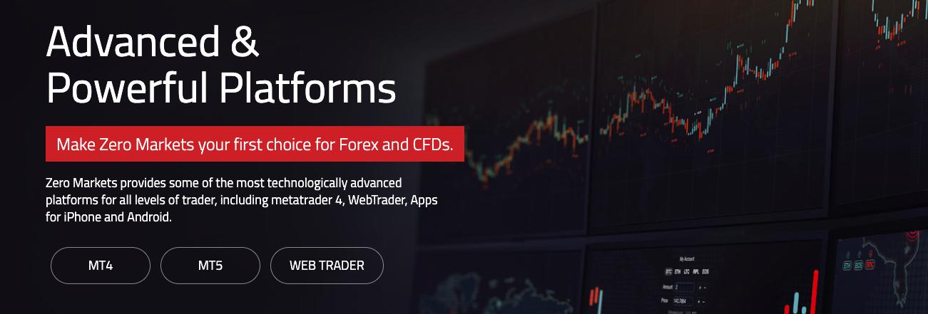 Zero Markets FX broker review