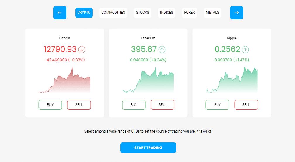 Investlite Forex broker review