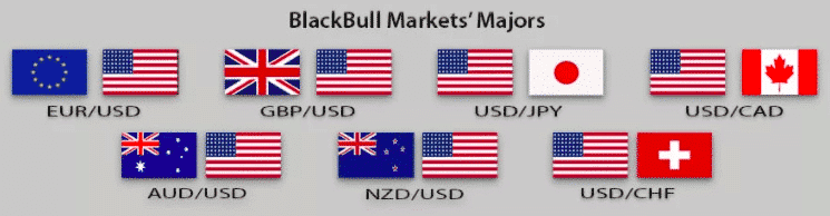 BlackBull Markets Forex trading review