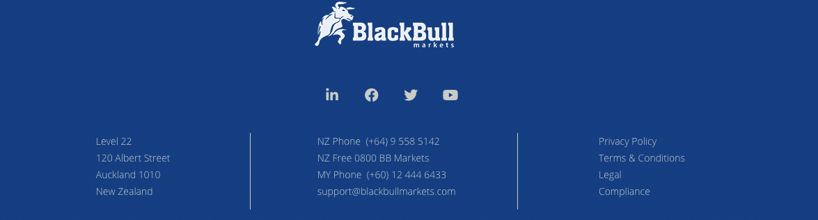 BlackBull Markets support review