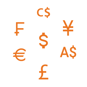 currency pairs charts