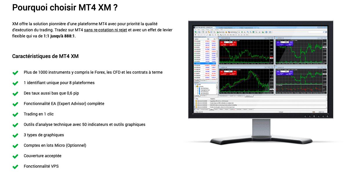Broker XM MT4