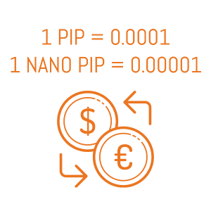 forex pip explained
