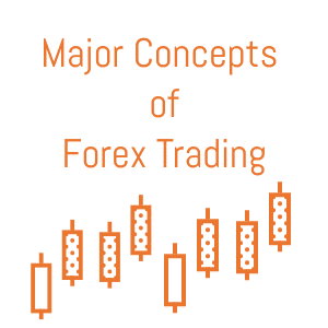 currency trading explained