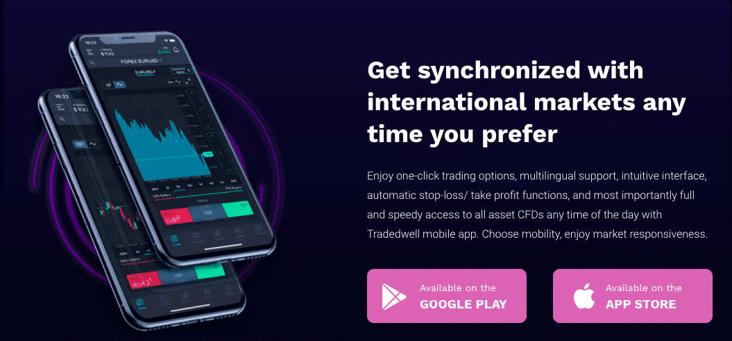 review of TradedWell trading platforms