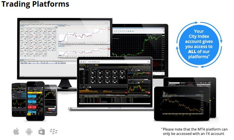 Concorde forex group review