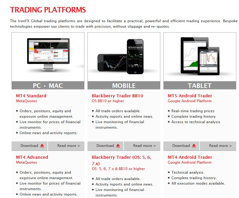 IronFX review platforms