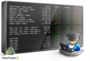 MetaTrader 5 Review Indicators mt5