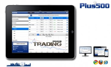 Plus500 Trading Platform Review Forex