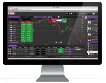 SiriX WebTrader Review