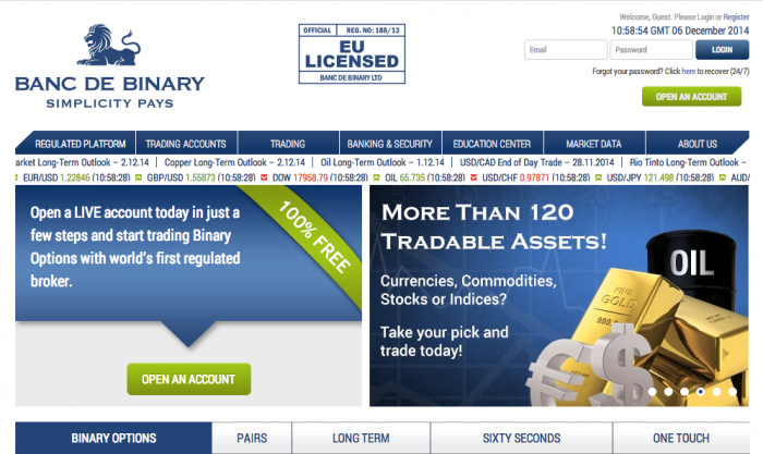Trade bitcoin binary options