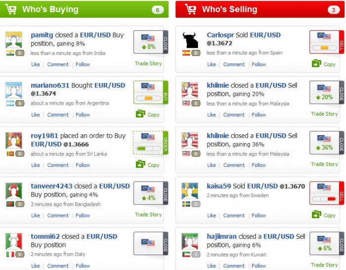 eToro OpenBook review leaders