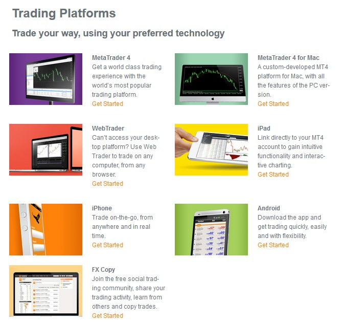 MXT Global Forex Trading Broker Platforms