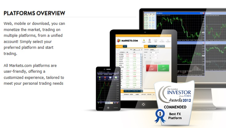 Markets.com Reviews of Trading Platforms
