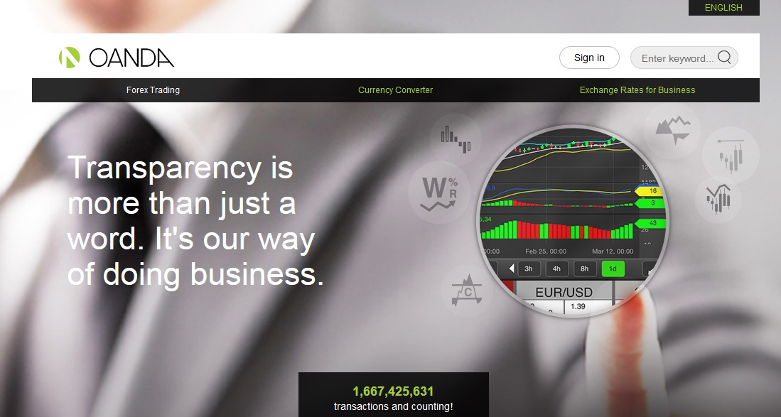 Oanda forex review
