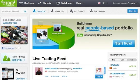 eToro Forex Trading Broker Features