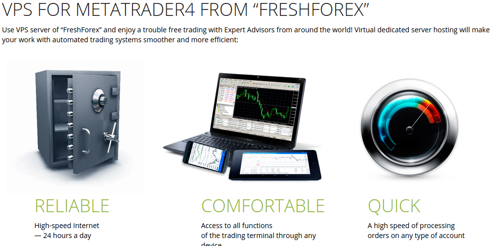 FreshForex Reviews