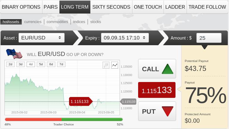 titantrade binary options review trading platform