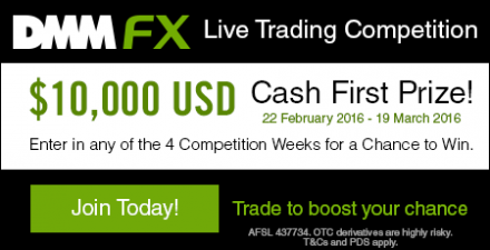 Contest forex 2020