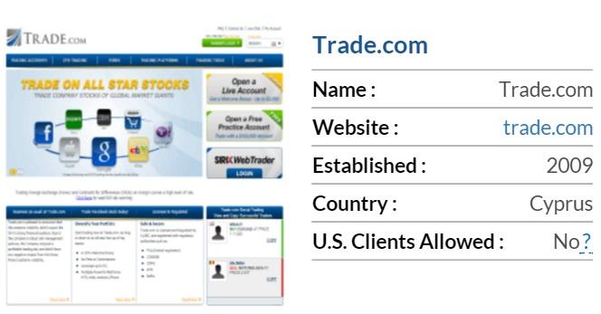 Trade.com Broker at a Glance