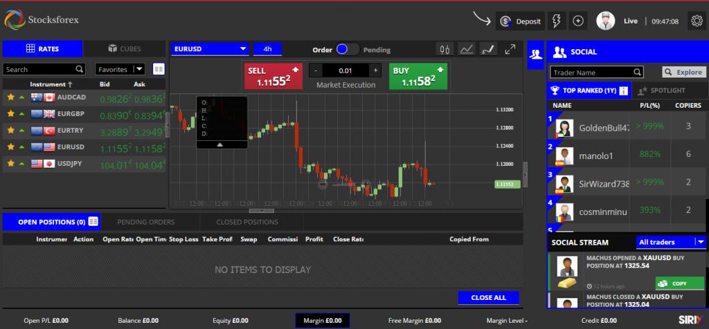 stocksforex trading platform