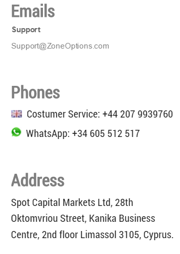 zoneoptions support