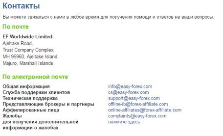 Клиентская поддержка Easy Forex
