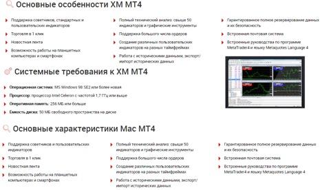 Торговые платформы XM Форекс