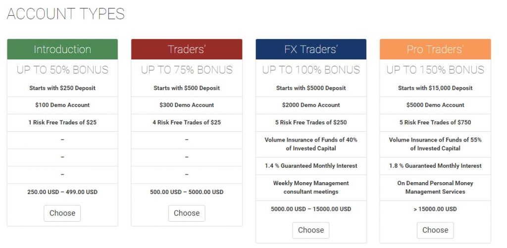 tudortrade accounts review