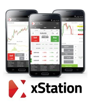 zx markets trading platforms
