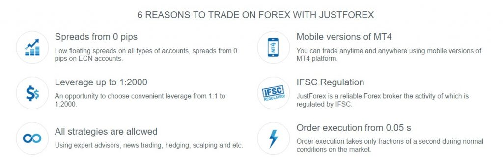 justforex company review