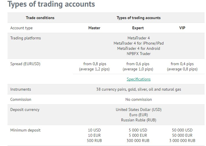 npbfx account types review