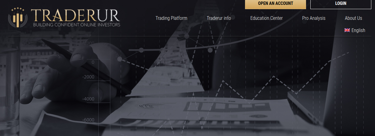 TraderUR scam