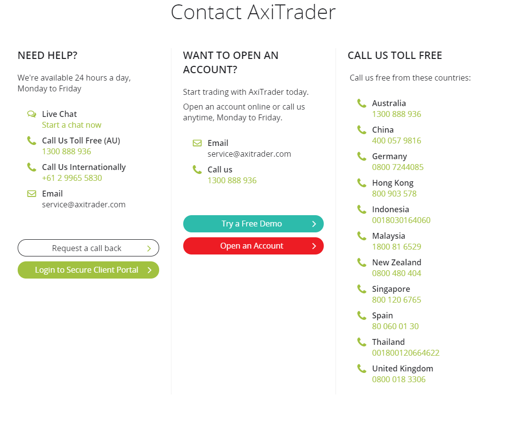 can AxiTrader be trusted