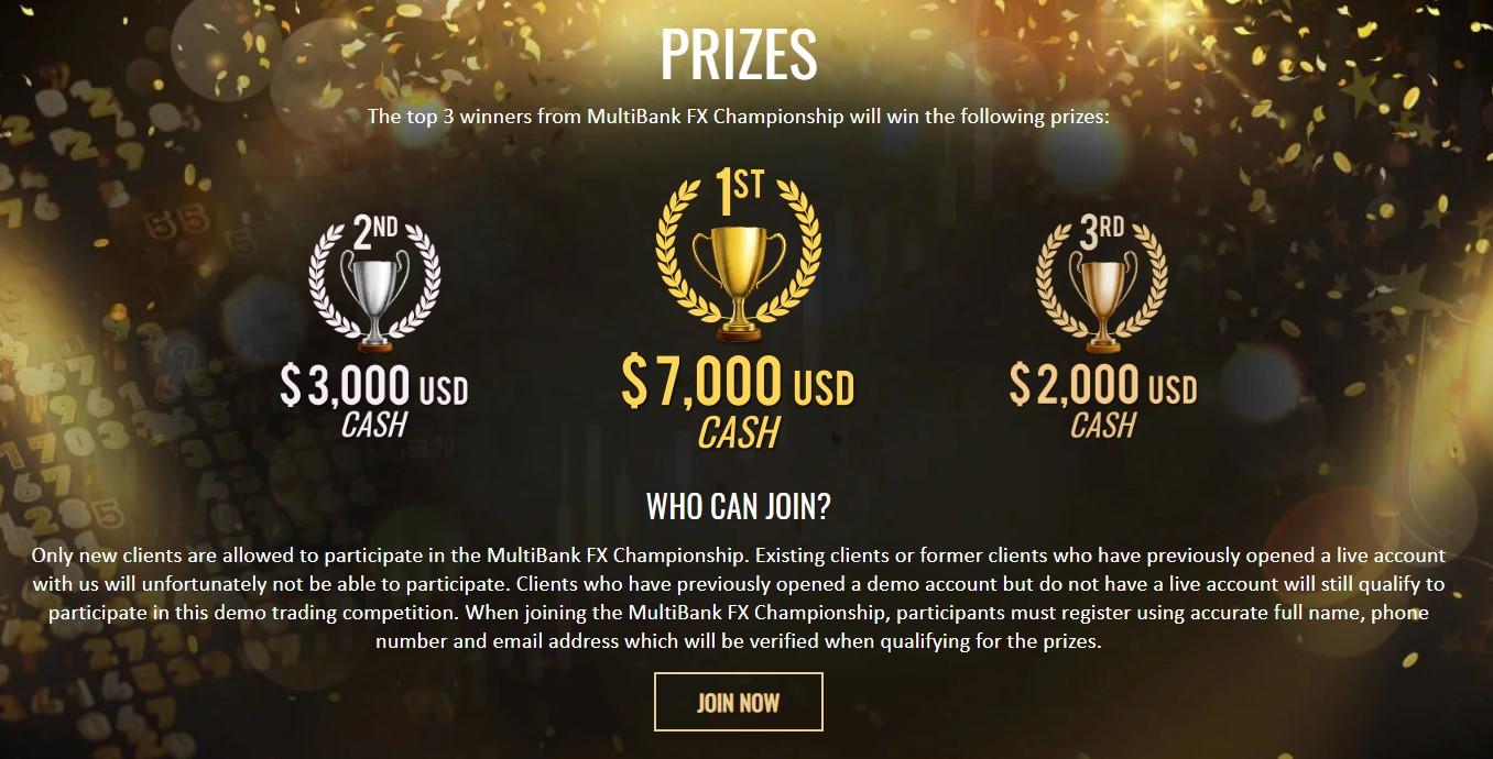 MultiBank FX demo contest prizes